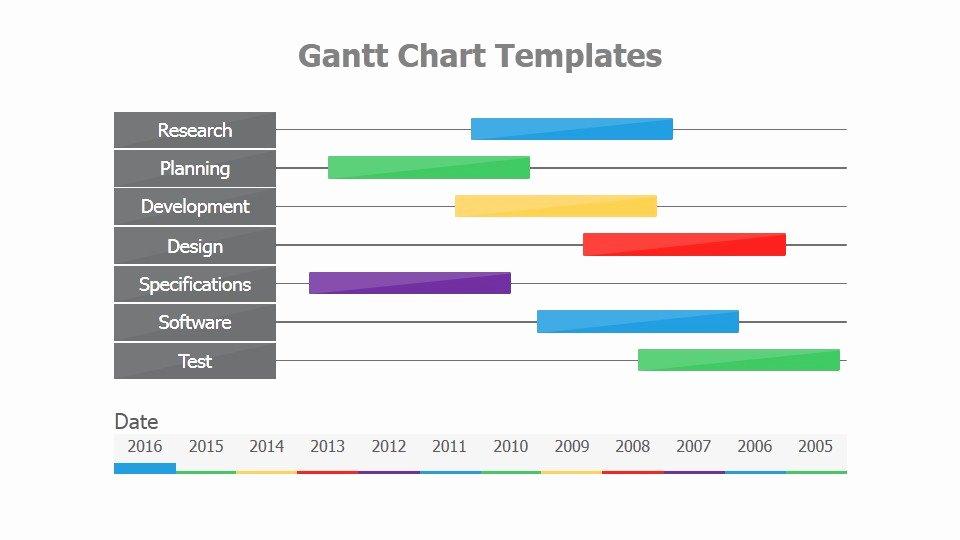 Ppt Gantt Chart Template New Gantt Charts Powerpoint Templates Powerslides