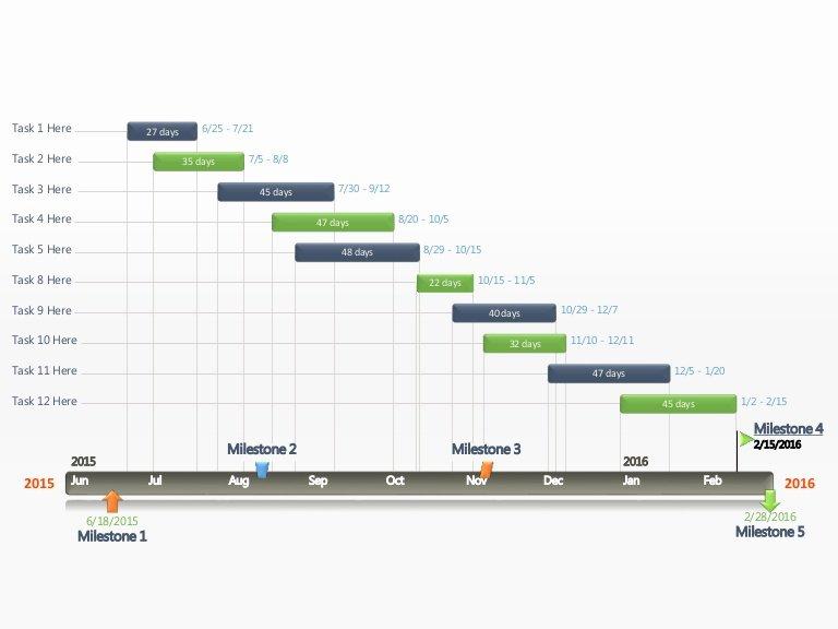 Ppt Gantt Chart Template Unique Editable Powerpoint Gantt Chart Timeline Template for