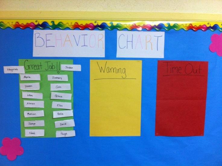 Preschool Behavior Plan Template Lovely 10 Best Of Behavior Charts for Preschoolers