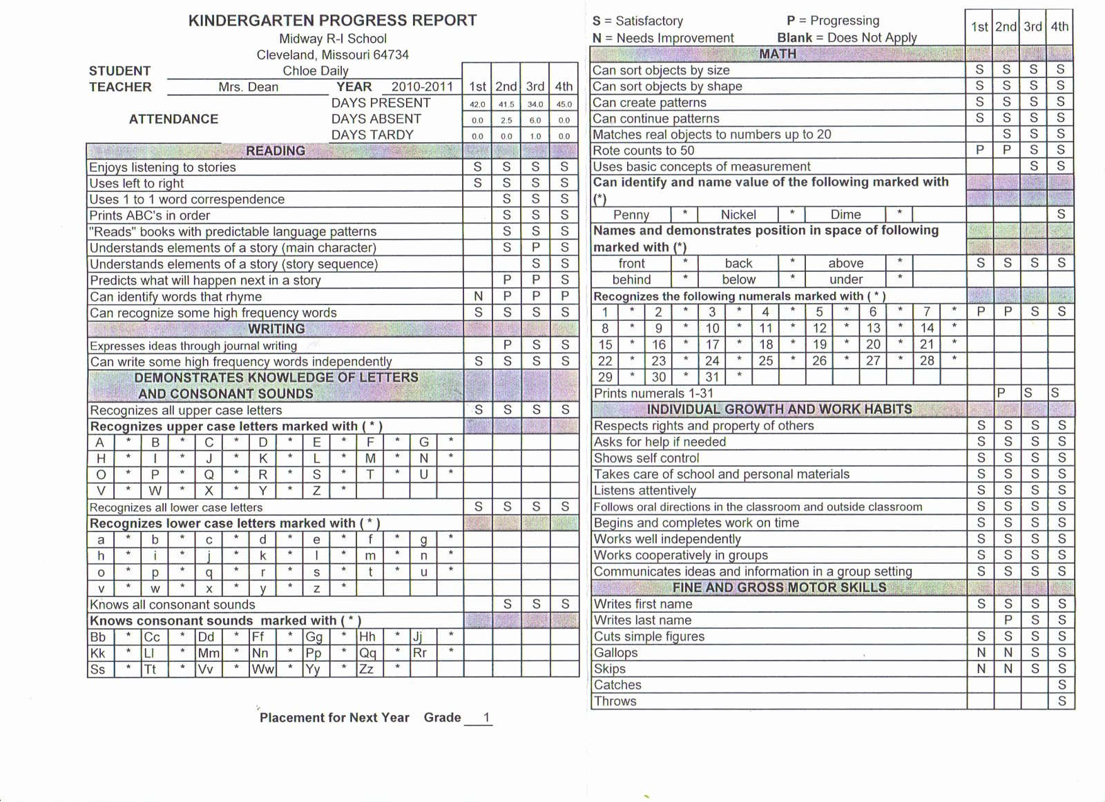 "Preschool Report Card Template Lovely the ""daily"" Life Good bye Kindergarten"