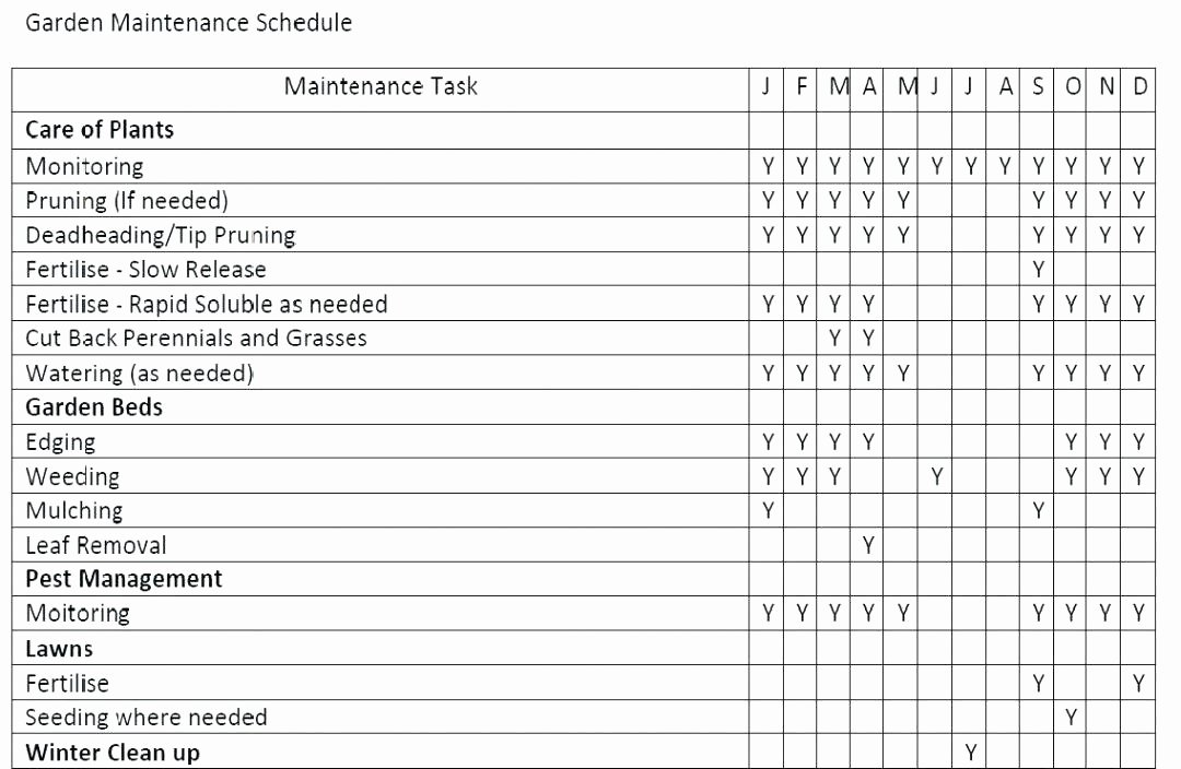 Preventive Maintenance Schedule Template Beautiful Building Maintenance Plan Template Free Download Schedule