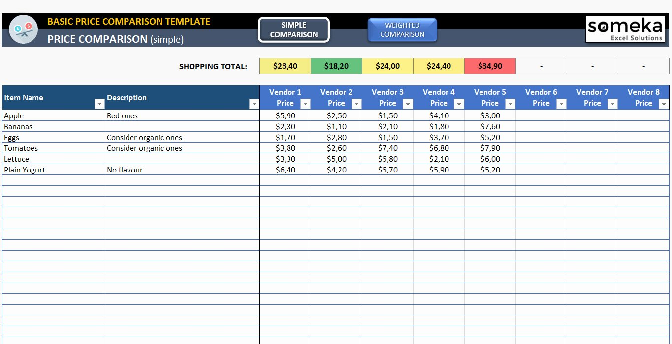 Price Comparison Excel Template Beautiful Pricing Spreadsheet Spreadsheet Downloa Pricing
