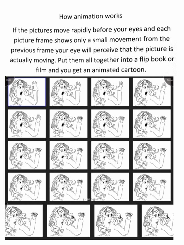 Printable Flip Book Template Beautiful How Animation Works Animation Movie Gif