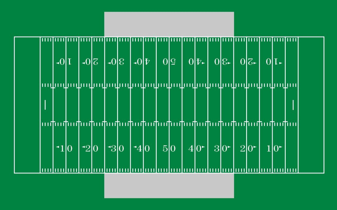 Printable Football Field Template Best Of Best S Of Blank Football Field Template Football