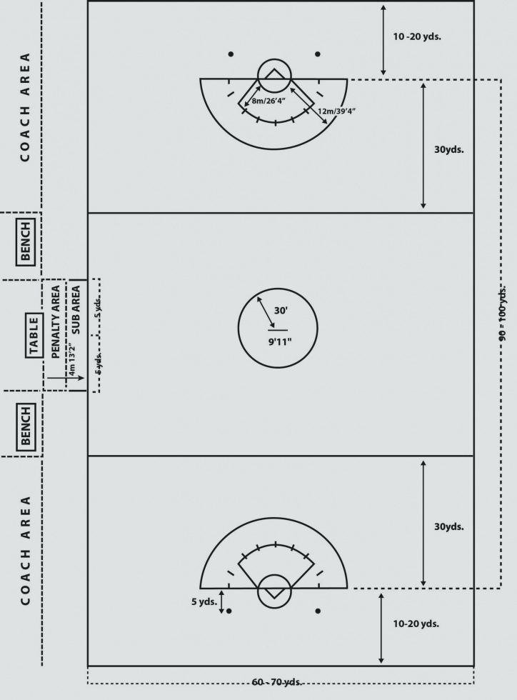 Printable Football Field Template Elegant Positions Football Diagram Template Play – Shiftevents