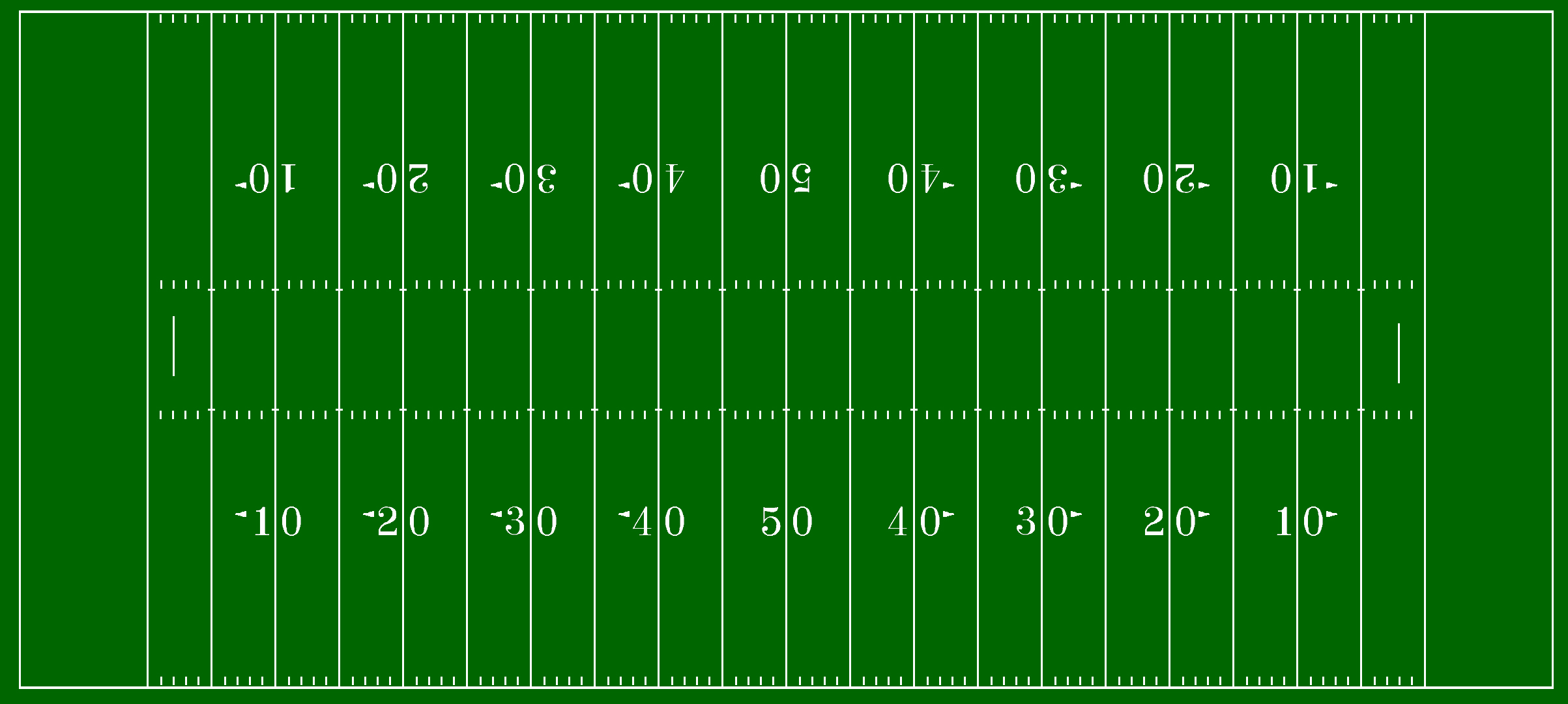 Printable Football Field Template Lovely Nfl Football Field Wallpaper Wallpapersafari