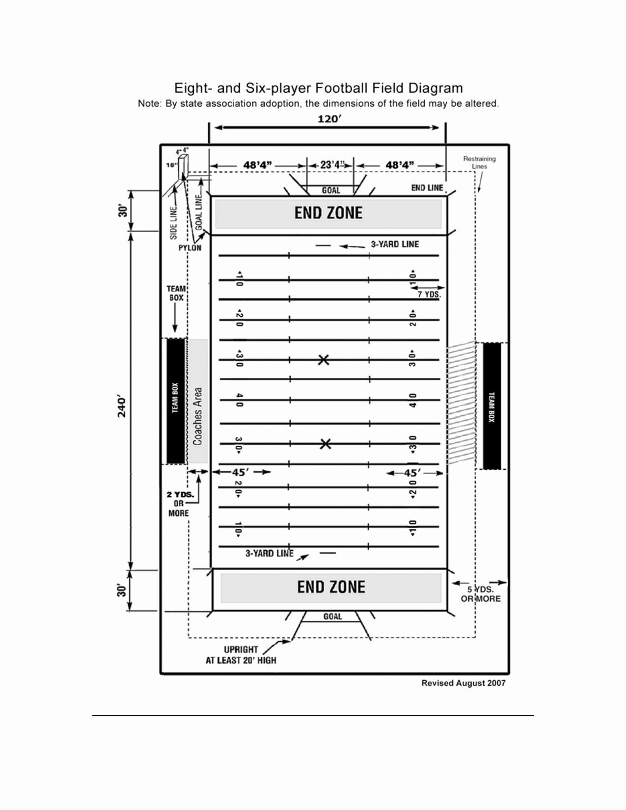 Printable Football Field Template New Best S Of Football Field Diagram Template Blank