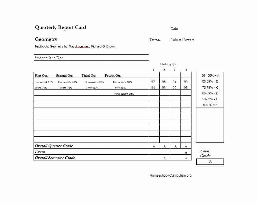 Printable Report Card Template Fresh 30 Real & Fake Report Card Templates [homeschool High