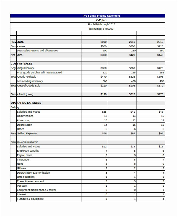 Pro forma Budget Template Awesome 15 Pro forma Templates Free Excel Word Pdf formats