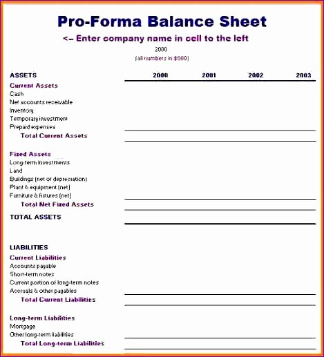 Pro forma Budget Template Beautiful 7 Wedding Checklist Template Excel Exceltemplates