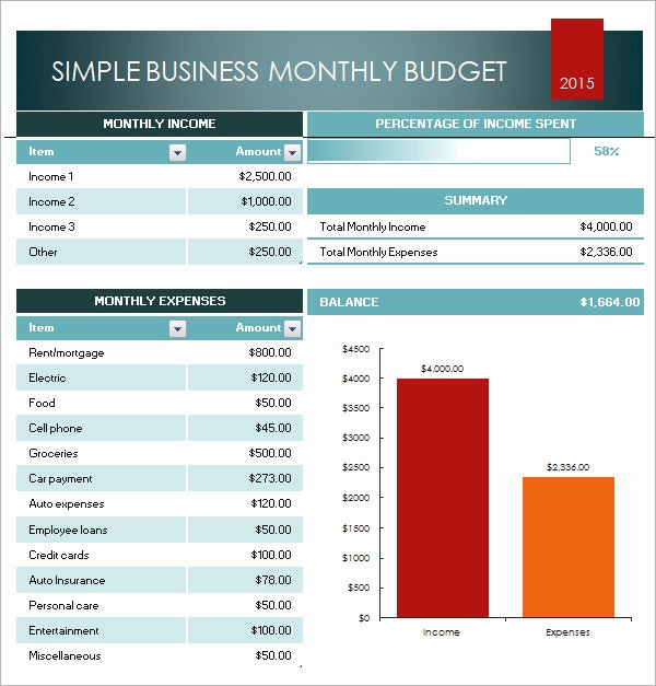 Pro forma Budget Template Best Of Excel Business Bud Template Free Download Yearly