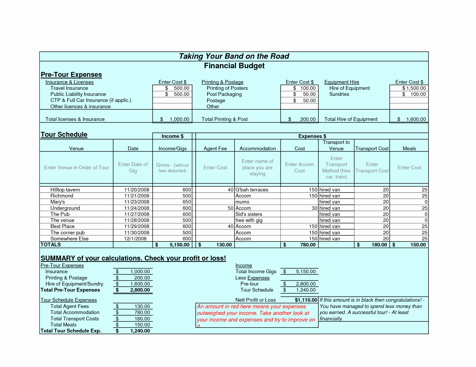Pro forma Budget Template Elegant Pro forma Bud Monthly In E Expenses Driverlayer