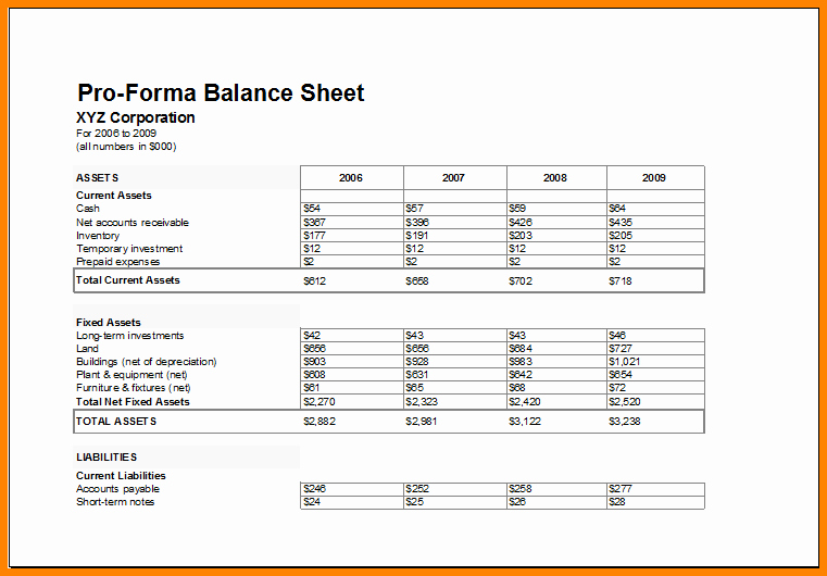 Pro forma Budget Template Lovely Consolidated Pro forma Balance Sheets Samples to