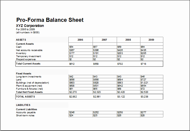 Pro forma Budget Template Lovely Proforma Balance Sheet Template for Excel