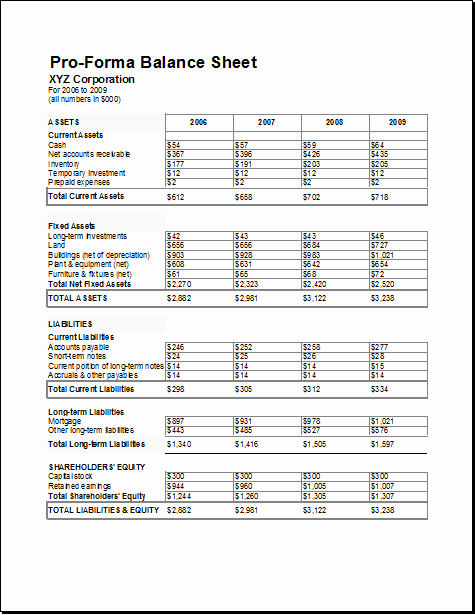 Pro forma Template Excel Inspirational Pro forma Balance Sheet Template
