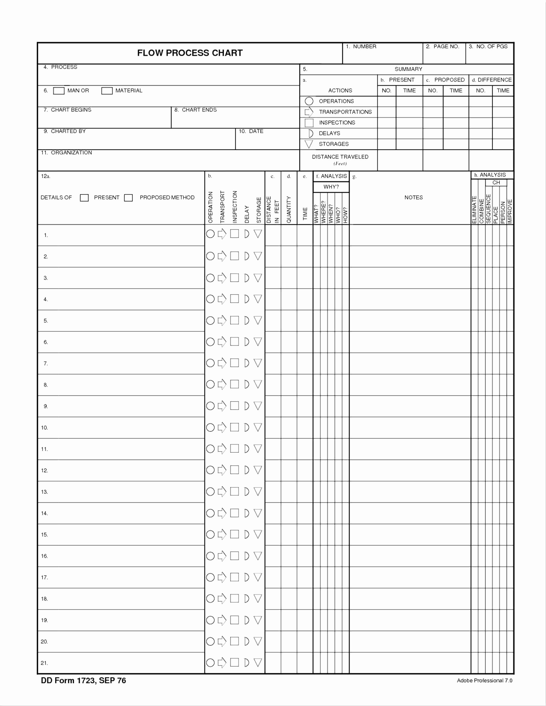 Probate Accounting Template Excel Inspirational Chart Of Accounts Template Excel – Probate Accounting