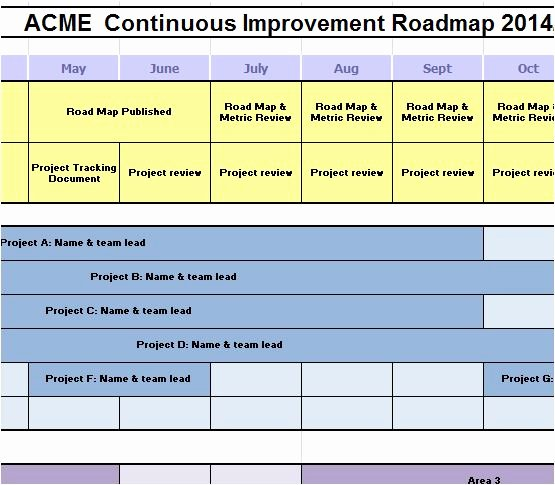 Process Improvement Template Excel Awesome Continuous Improvement Template Excel Video Search