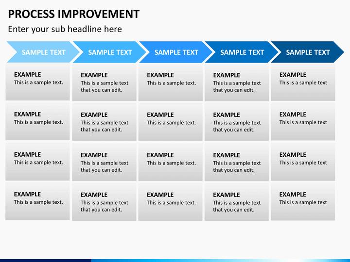 Process Improvement Template Excel Beautiful Process Improvement Powerpoint Template