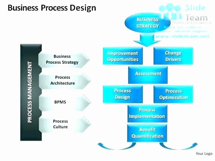 Process Improvement Template Excel Elegant Business Process Improvement Template Business Process