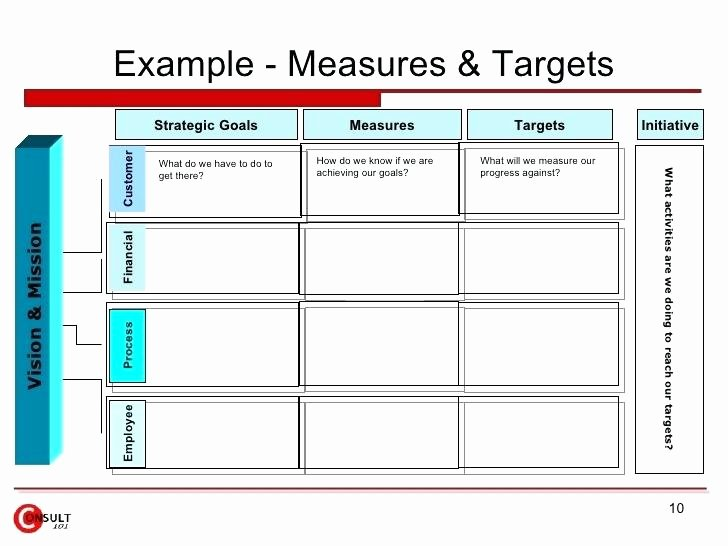 Process Improvement Template Excel Lovely Template Process Improvement Proposal Template Ppt