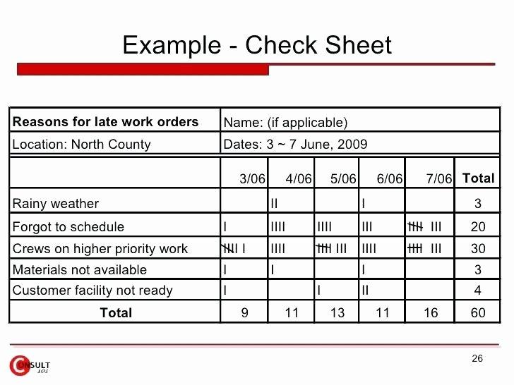 Process Improvement Template Excel Luxury Template Process Improvement Proposal Template Ppt