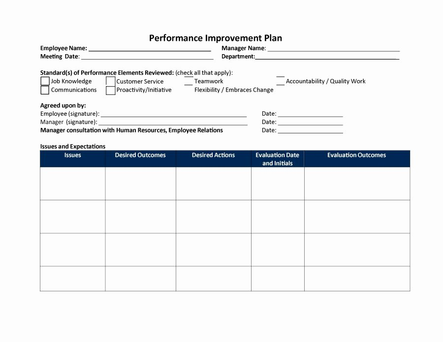 Process Improvement Template Excel New 40 Performance Improvement Plan Templates & Examples