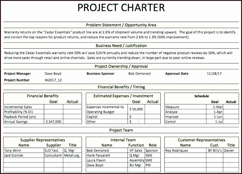Process Improvement Template Excel Unique Annual Bud Presentation Template Process Improvement
