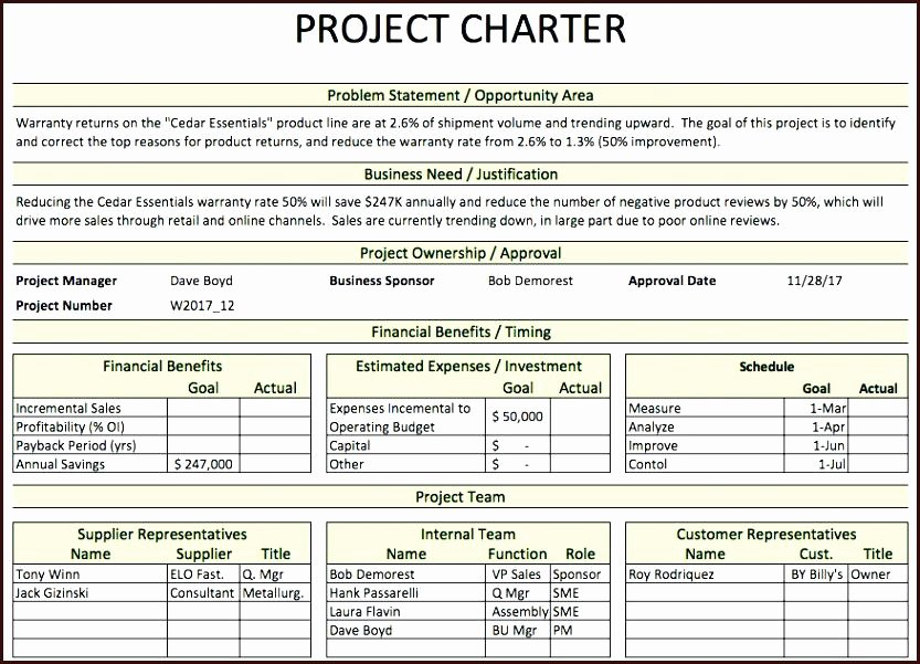 Process Improvement Template Excel Unique Project Charter Template Ppt Project Charter Template Ppt