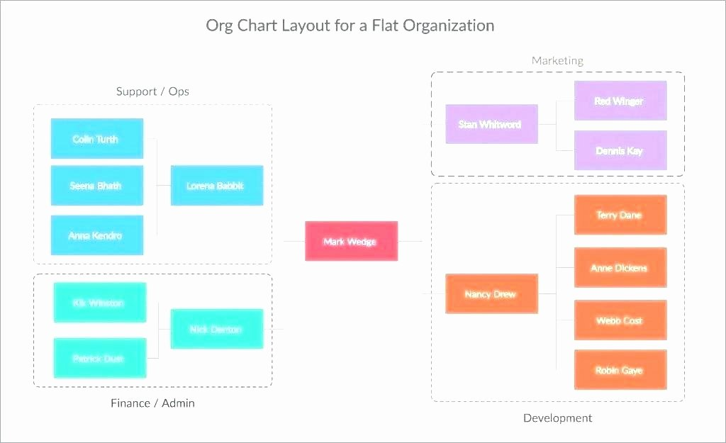 Process Map Template Powerpoint Elegant Free Process Flow Diagram Process Mapping Templates In
