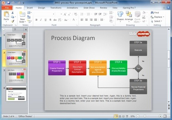 Process Map Template Powerpoint Elegant How to Make A Flowchart In Powerpoint