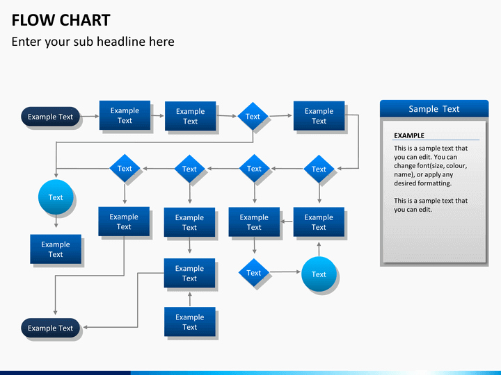 Process Map Template Powerpoint Fresh Powerpoint Flow Chart Template