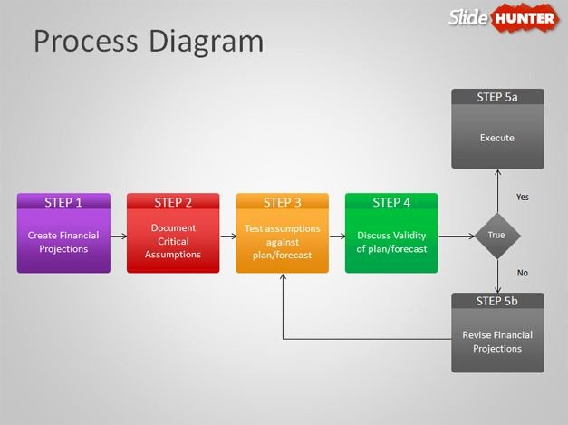 Process Map Template Powerpoint Lovely Process Map Powerpoint Template Rebocfo