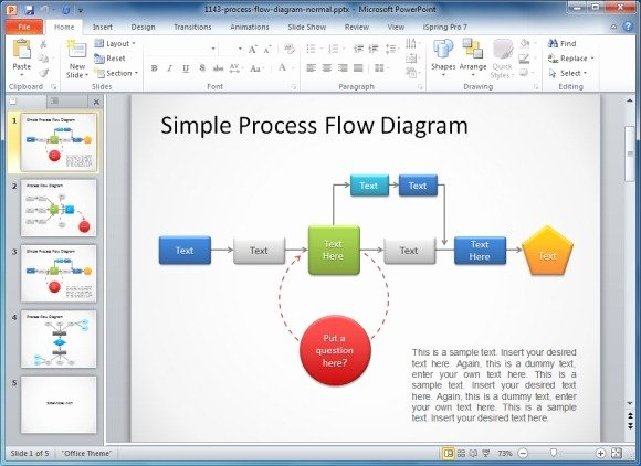 Process Map Template Powerpoint New Ultimate Guide to Making Amazing Flowcharts
