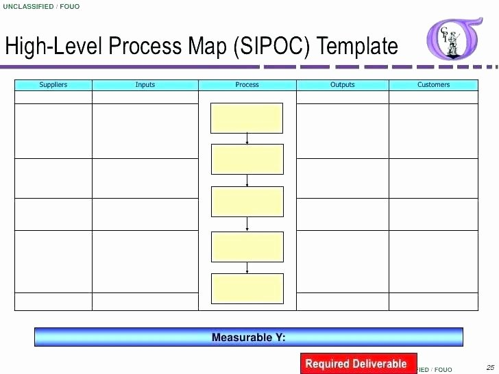 Process Map Template Powerpoint Unique Simple Process Flow Chart Template Best Easy Free