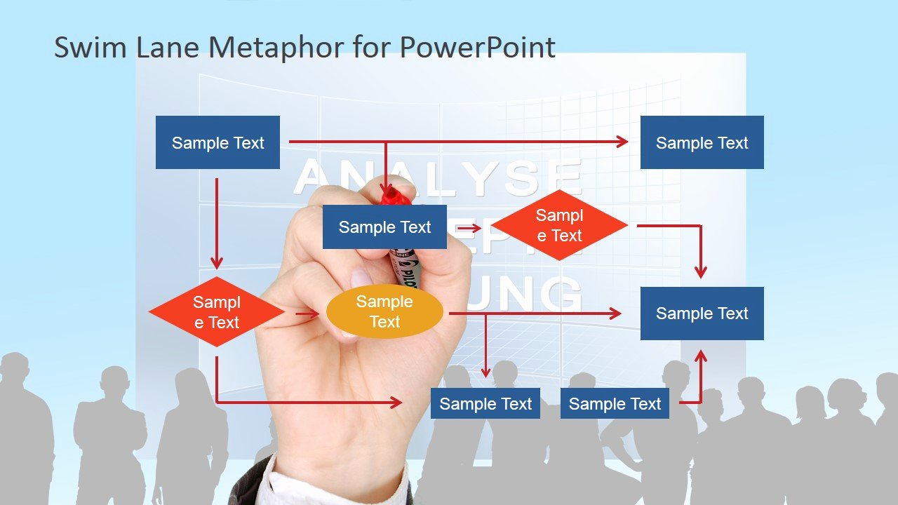 Process Map Template Ppt Awesome Swim Lane Diagram for Powerpoint Slidemodel