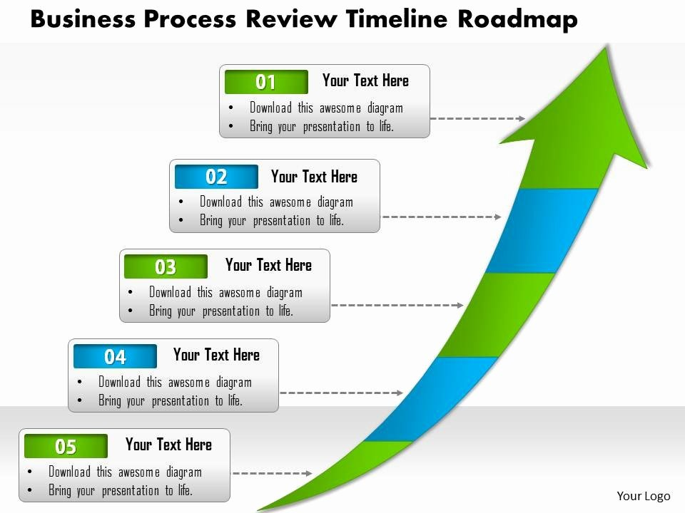 Process Map Template Ppt Lovely 0514 Business Process Review Timeline Roadmap 5 Stage