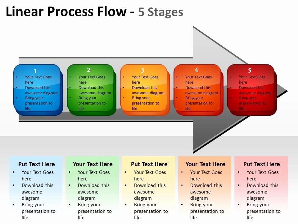 Process Map Template Ppt Lovely Linear Process Flow 5 Stages Shown by Awwors and Text