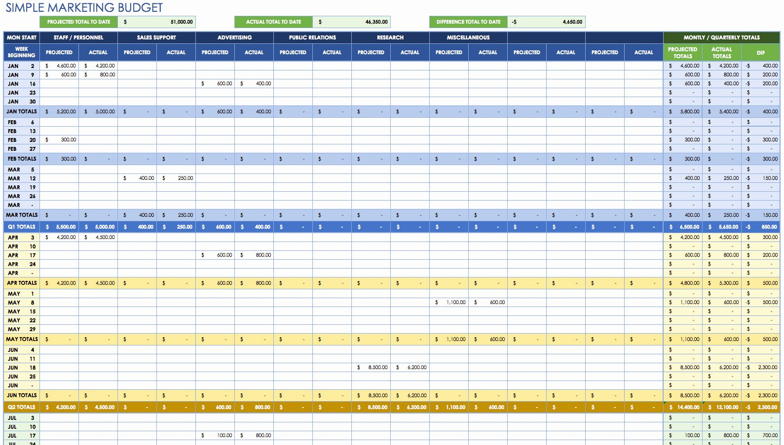 Product Comparison Template Excel Beautiful Product Parison Chart Excel Template