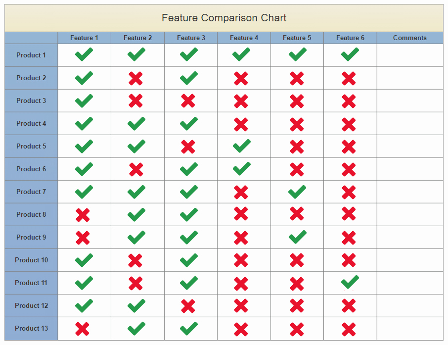 Product Comparison Template Excel Fresh Feature Parison Chart software Try It Free and Make