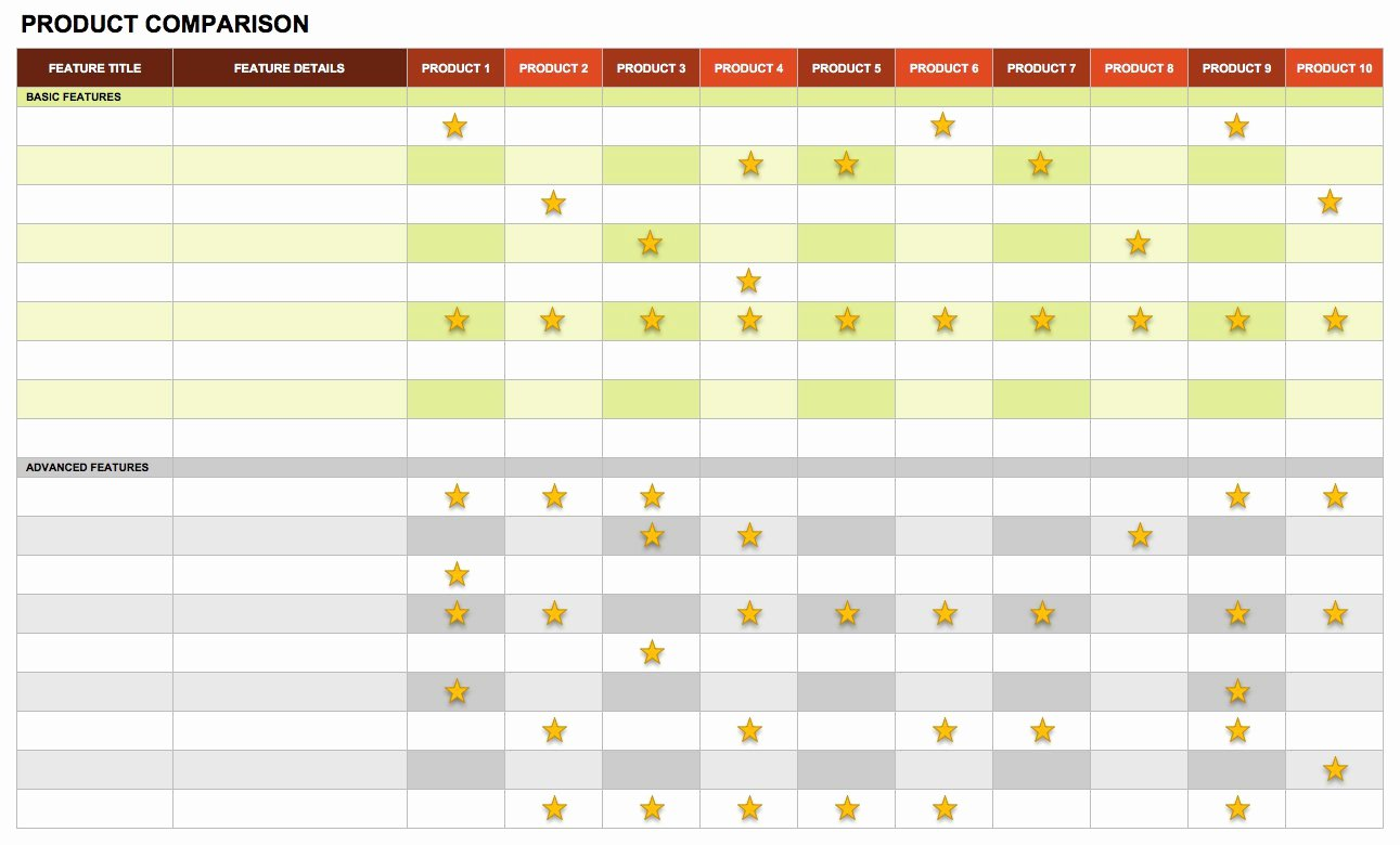 Product Comparison Template Excel Fresh Free Product Management Templates Smartsheet