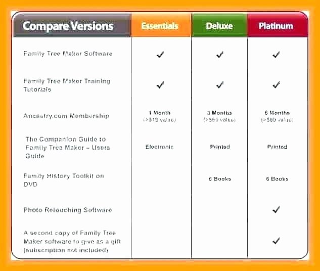 Product Comparison Template Excel Luxury software Parison Template Excel Side by Parison