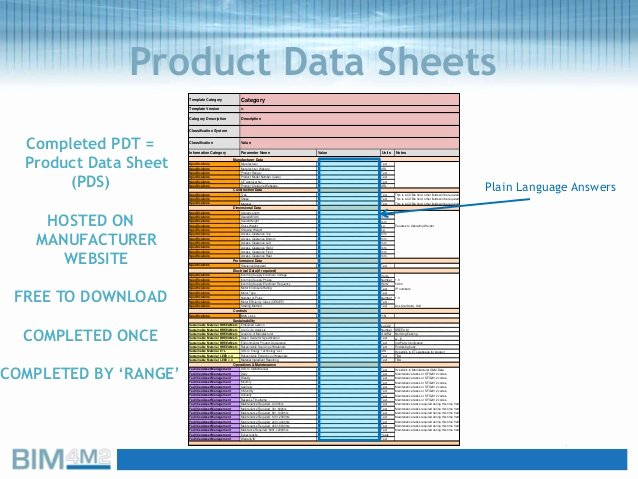 Product Data Sheet Template Fresh Product Data Templates Pdts and Cobie Bim4m2help