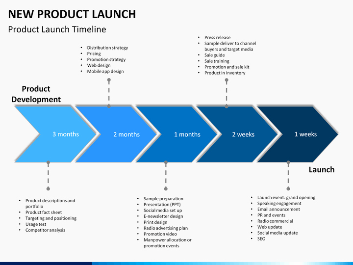 Product Launch Plan Template Fresh New Product Launch Powerpoint Template
