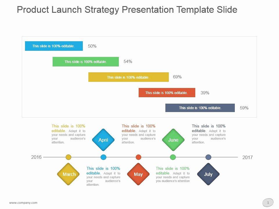 Product Launch Plan Template New Product Launch Strategy Presentation Template Slide
