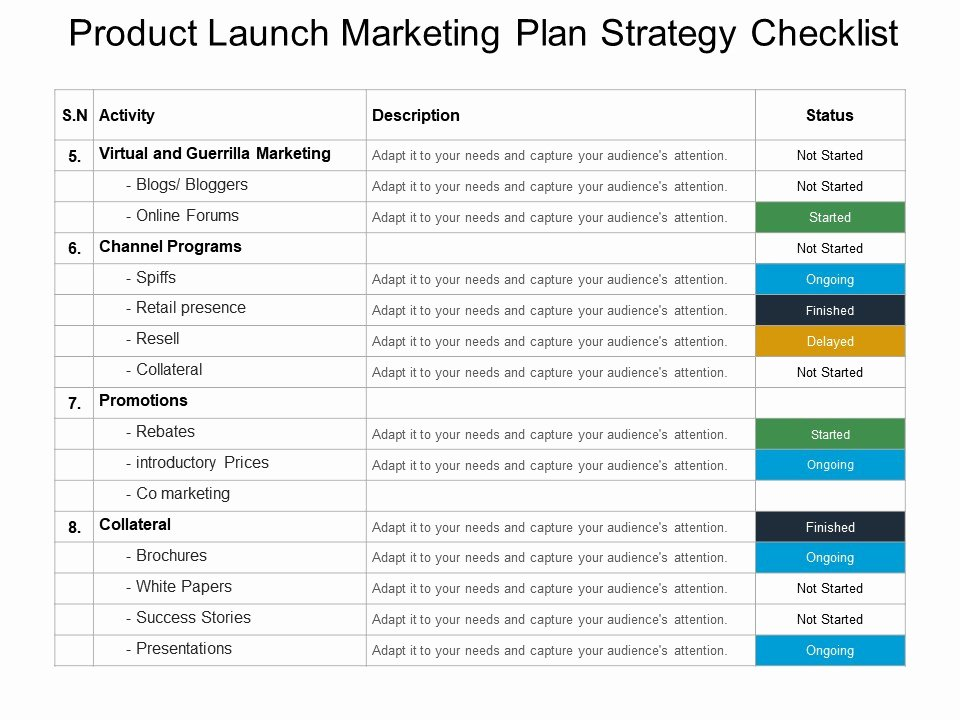 Product Launch Plan Template Unique Product Launch Marketing Plan Strategy Checklist Sample