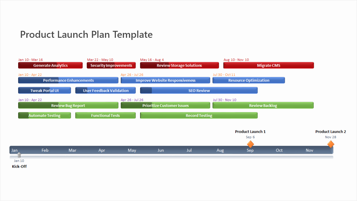 Product Launch Plan Template Unique Product Planning