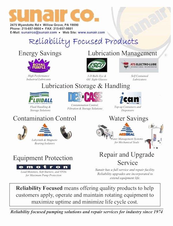 Product Line Card Template Elegant Sunair Linecards