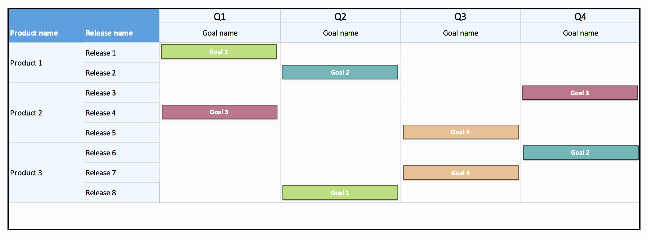 Product Roadmap Template Excel Awesome 16 Free Product Roadmap Templates