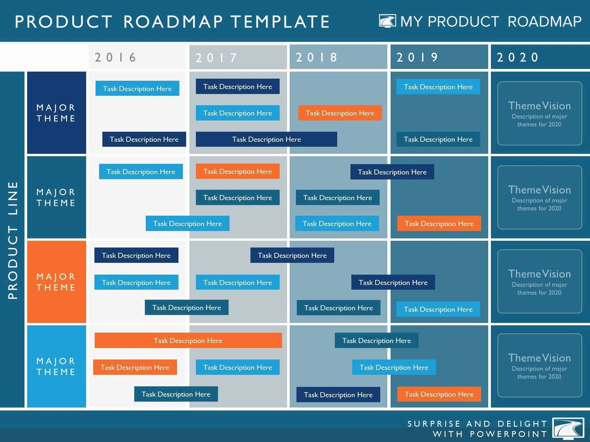 Product Roadmap Template Excel Best Of Elegant Microsoft Excel Product Roadmap Template
