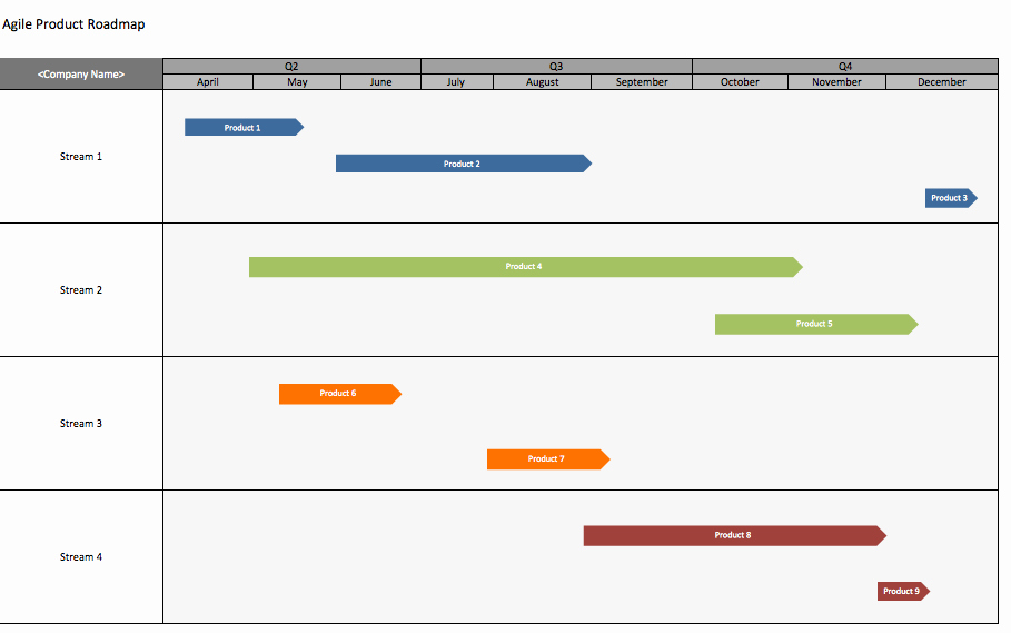 Product Roadmap Template Excel Best Of Free Agile Project Management Templates In Excel
